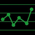 Gráfico Mercado de Metales